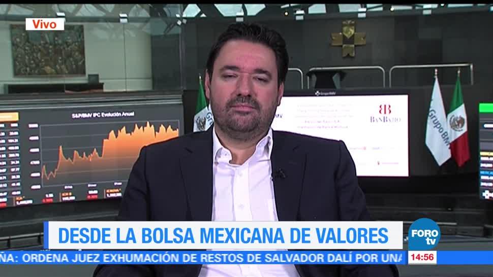 analista, Ricardo López Sánchez, Expectativas, precio del petróleo