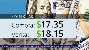 dólar, ventanillas bancarias, Ciudad de México, 17.35