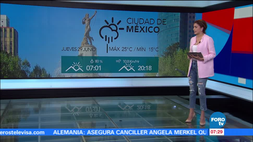 El clima, Daniela Álvarez, ondas tropicales, lluvias