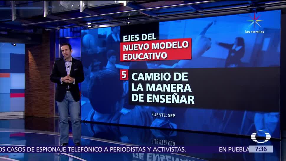 noticias, televisa, Secretario de Educación, anuncia, programas de estudio, nuevo modelo educativo