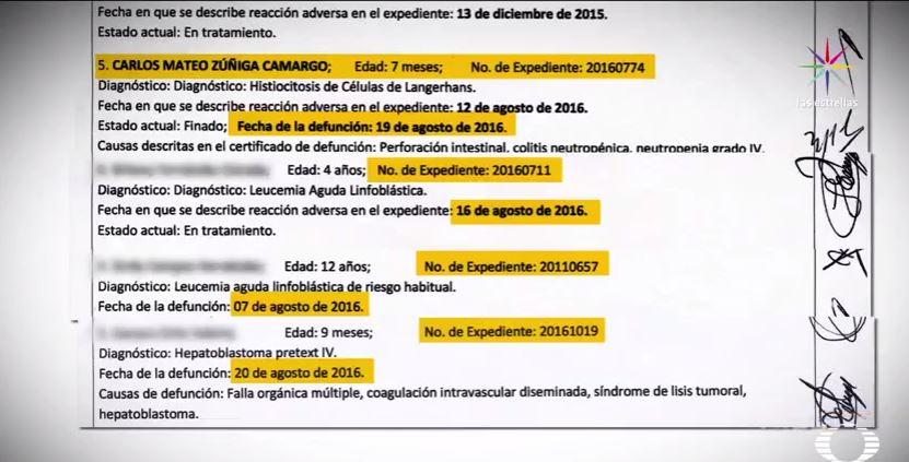 Documentos con nombres de los menores muertos con cáncer en Guerrero