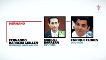 SLP, Congreso, Auditoría, corrupción, PAN, PVEM, política