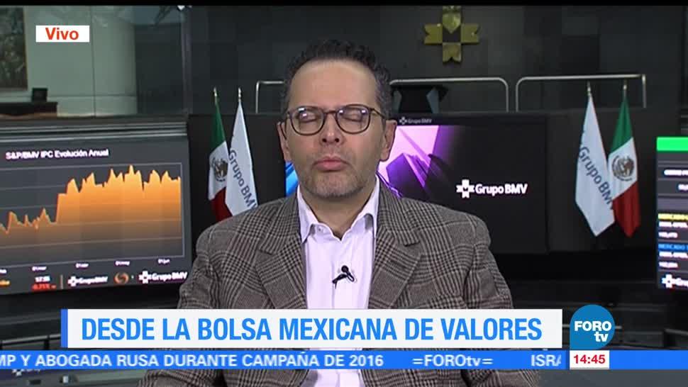 Omar Taboada, Analista Financiero, Preven Estabilidad, Mercado Accionario
