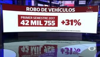 Récord, robo, autos, México, tsuru, autos robados