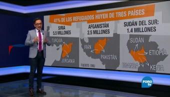 Crisis, refugiados, mayor catástrofe, humanitaria, Medio Oriente, siria