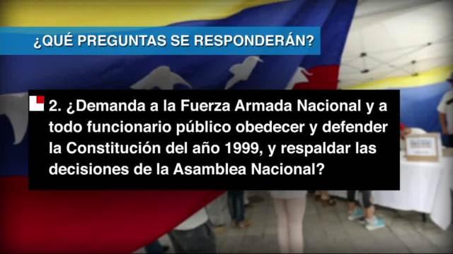 plebiscito, convocado por la oposición, Venezuela, Consejo Nacional Electoral