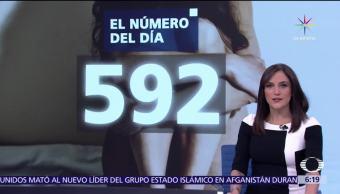 mujeres, violadas, Ciudad de México, 2013