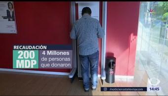 Fundacion Televisa, Resultados De Actividades, Ayuda, Donacion