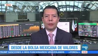 Mercados Mexicanos Carlos González Analista Financiero