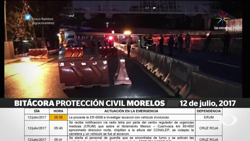 Minuto Bitacora Tragedia Paso Express Servicios Emergencia