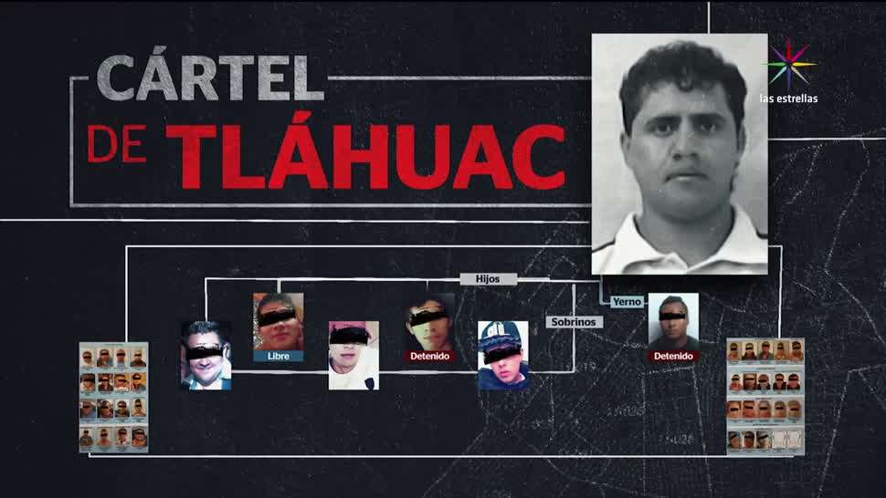Este es organigrama Cártel de Tláhuac