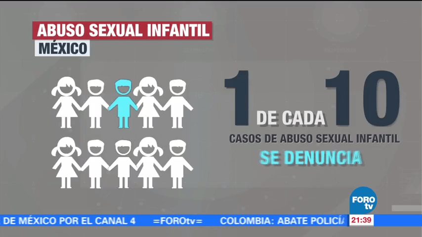 Secuelas, abuso, sexual, México, acoso, infantes