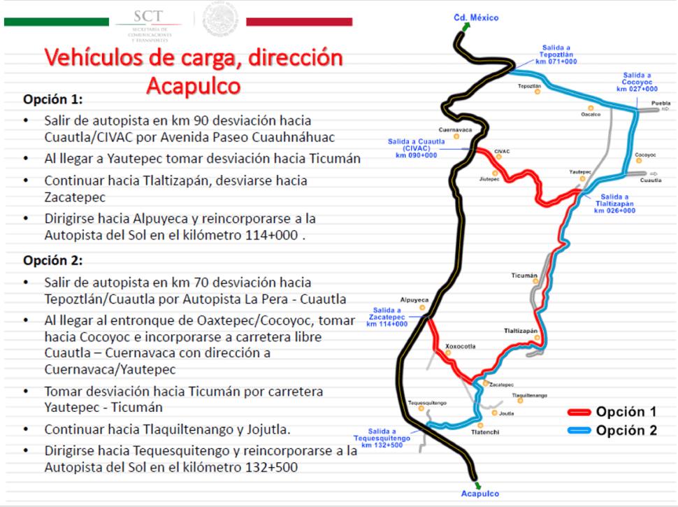 Vehículos de carga, dirección Acapulco