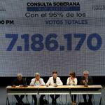 Nicolas Maduro, Millones, Venezolanos, Plebiscito, Maduro, Consulta, Gobierno