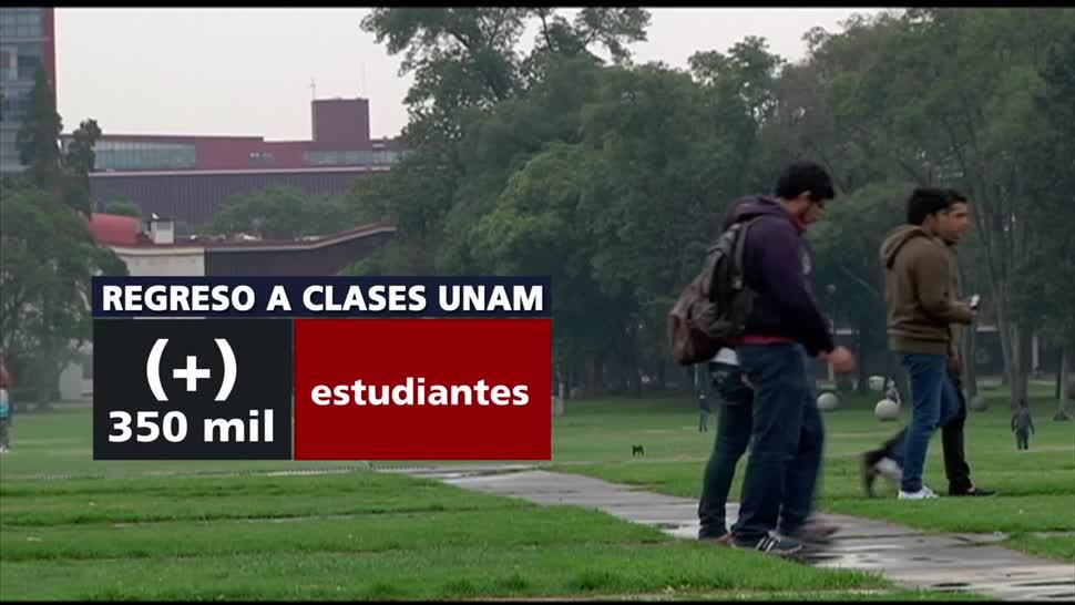 Lunes Inician Clases Unam Estudiantes Bachillerato Licenciatura Y Posgrado Universidad Nacional Autonoma Mexico