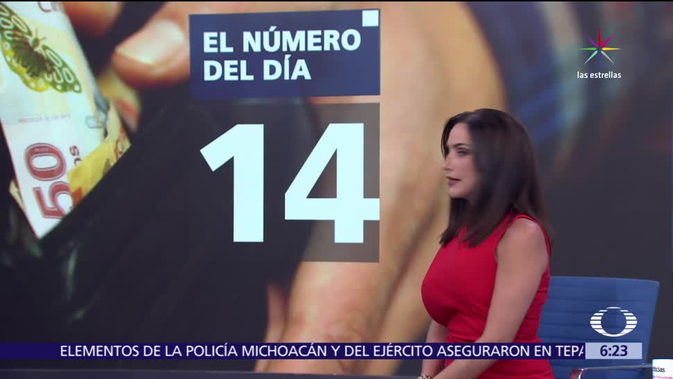 El, número, día, 14