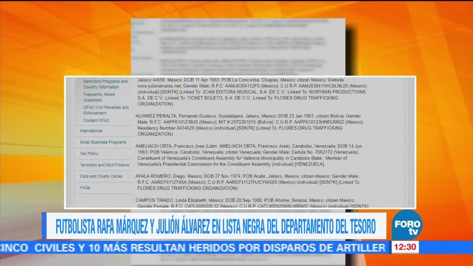 Rafa Márquez, Julión Álvarez, Departamento, Tesoro