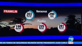 Franklin deja cifras históricas en México