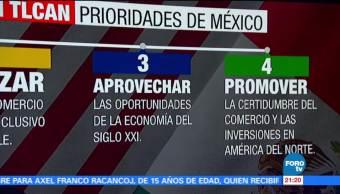 Prioridades de México renegociar el TLCAN