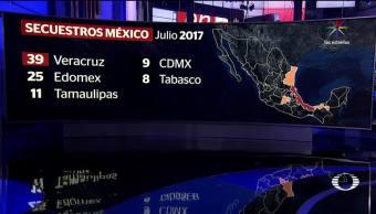 Baja el secuestro en México según indicadores