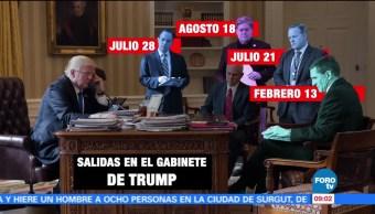 Salidas Gabinete Trump Presidente Estados Unidos Donald Trump