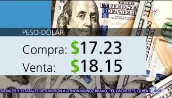 El, dólar, vende, $18.15
