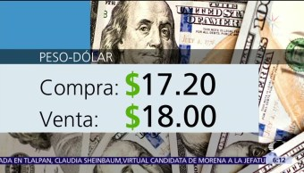 El dólar se vende en 18.00