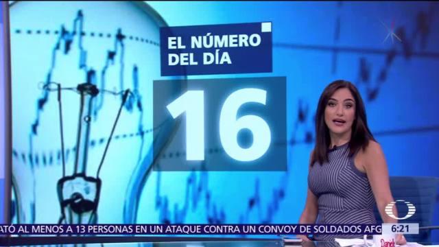 El, número, día, 16