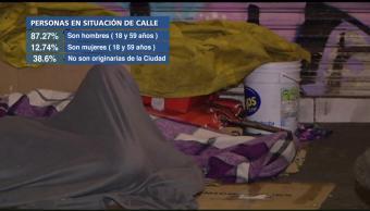 Personas Situacion Calle Cdmx Ciudad De Mexico Albergues