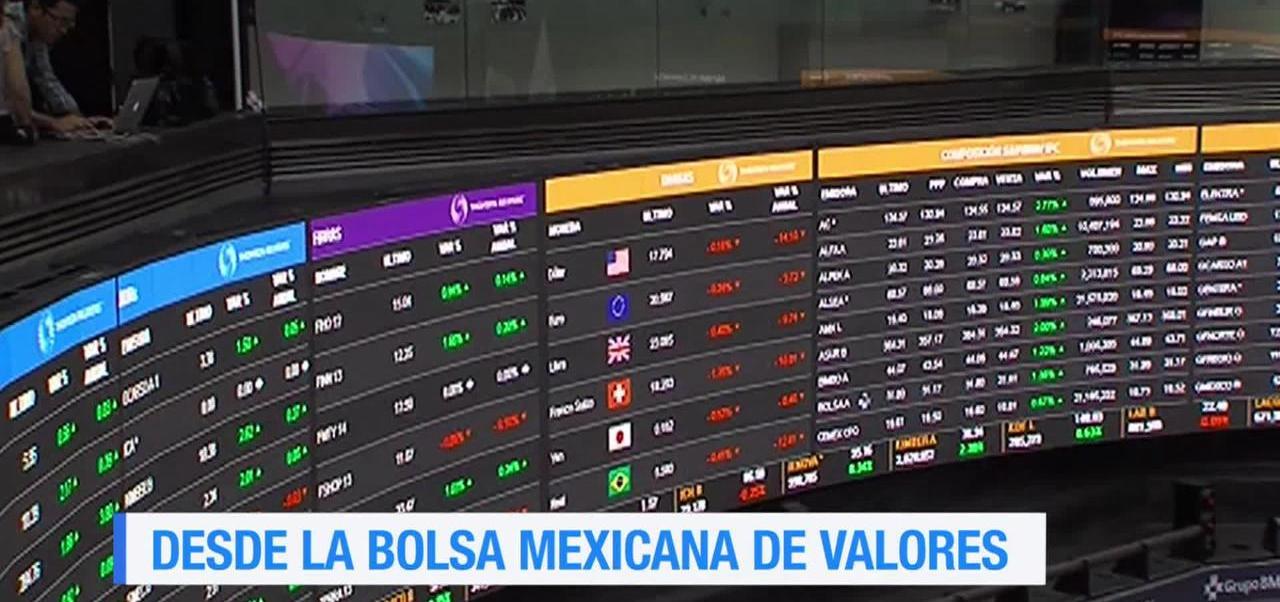 Preven Ligera Correccion Ipc Omar Taboada Analista Financiero