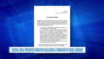 Liconsa Niega Donativos Realizados Fundacion Marquez
