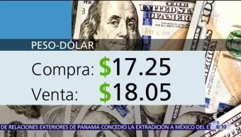 El dólar se vende en $18.05