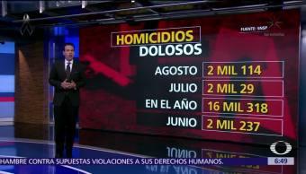 Aumentan homicidios dolosos durante el mes de agosto