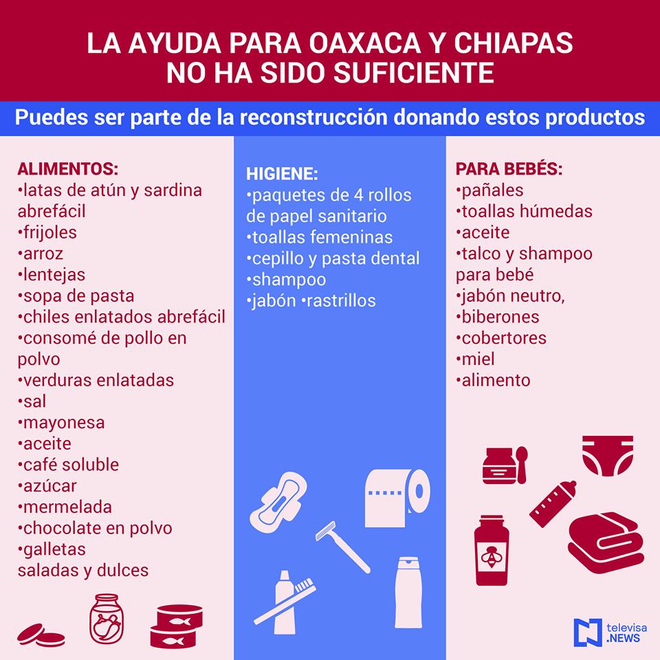 centros acopio, damnificados sismo, Oaxaca, apoyo