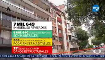 Investigarán Posibles Negligencias Construcciones Colapsadas Sismo