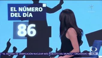 El número del día: 86