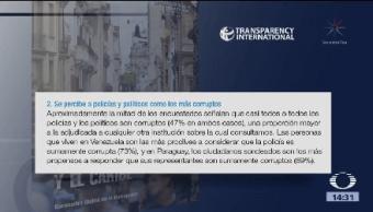México Lidera Corrupción América Latina Transparencia Internacional