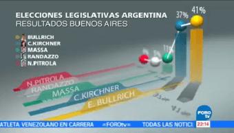 Partido Presidente Macri Aventaja Elecciones Legislativas Argentina