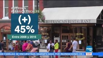 Inversión internacional en paraísos fiscales aumenta 45%
