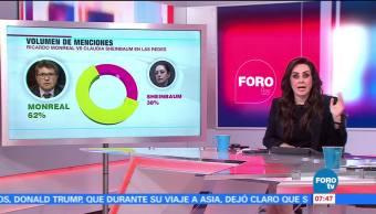 Ricardo Monreal y Claudia Sheinbaum en las redes