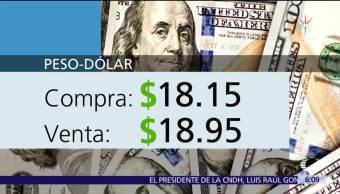 El dólar se vende en 18.95