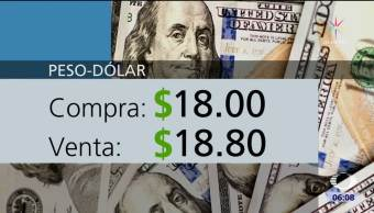 El dólar se vende en $18.80