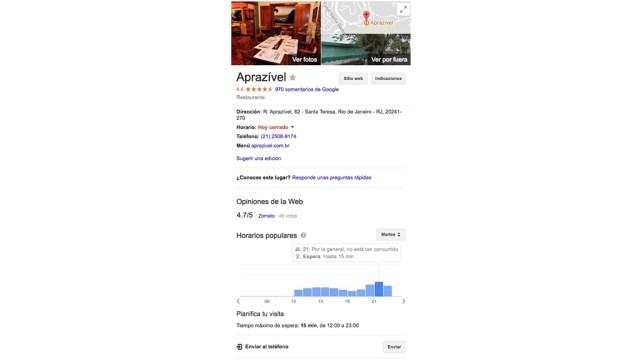 Los usuarios de Google podrán checar los tiempos de espera