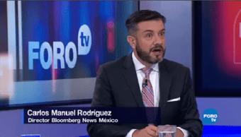 Inflación Bajo Control Junto Alberto Bello Carlos Rodríguez