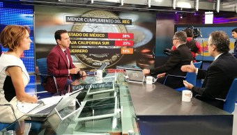 Juan Pardinas habla de presupuestos estatales en Despierta con Loret