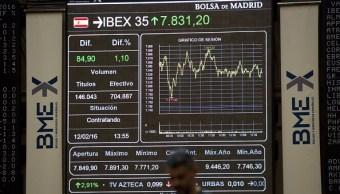 Resultados corporativos apoyan alza en las Bolsas europeas