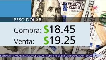 El dólar se vende en 19.25