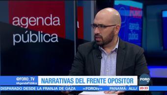 Narrativas Frente Opositor y la capacidad de Anaya para lograr acuerdos