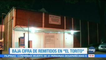 Cifra de remitidos baja en 'El Torito'