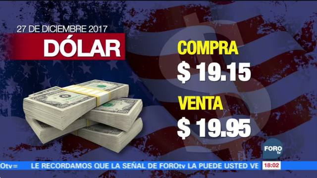 Peso avanza ligeramente; el dólar se cotiza en 19.95 pesos